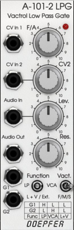 SofTube Doepfer-A-101-2 Vactrol Low Pass Gate Synth Plugin Instant Rebate
