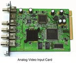 YUV, CV, S-Video Input Card for use with Datavideo 900 Series Switchers