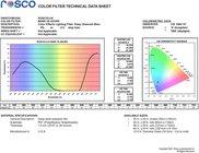 "20""x24"" Sheet of Vittorio Storaro Azure Blue Color Filter"