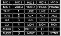 Lamacoid Marker Set, Includes MIC 1 thru MIC 6, Numbers 1 thru 6, R, G, B, Sync, Input, Output, (3) Line, (3) Cue, (3) Aux, (3) Mon, (2) CD, (2) Audio, (2) Video, (2) Phono
