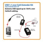 USB over Cat5 Transmitter, Receiver, and Extender