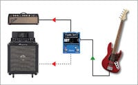 Bones Active AB/Y Buffered Switcher Pedal
