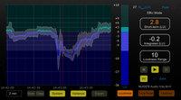 NuGen Audio VisLM-C2 to VisLM 2 Upg Upgrade VisLM-C2 to VisLM 2 [download]