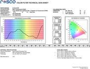"""21"""" x 24"""" Sheet of Fluorescent 5700K Light Filter"""