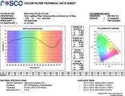 Rosco Laboratories 4315-ROSCO Calcolor 15 Cyan Filter Sheet