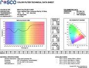 Rosco 4615-ROSCO  Calcolor 15 Red Filter Sheet