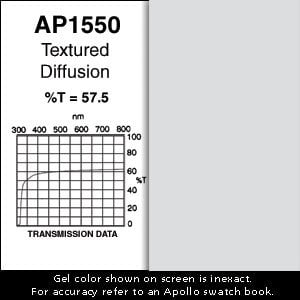 Apollo Design Technology AP-GEL-1550 Gel Sheet, 20x24, Textured Diffusion AP-GEL-1550