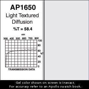 Apollo Design Technology AP-GEL-1650 20 x 24 Light Textured Diffusion Gel Sheet AP-GEL-1650