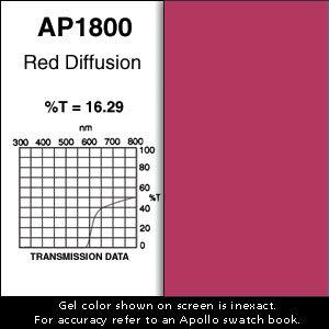 Apollo Design Technology AP-GEL-1800 Gel Sheet, 20x24, Red  Diffusion AP-GEL-1800