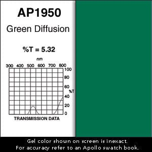 Apollo Design Technology AP-GEL-1950 Gel Sheet, 20x24, Green Diffusion AP-GEL-1950