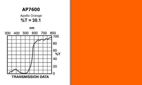 "Apollo Design Technology AP-GEL-7600 20"" x 24"" Sheet of ""Apollo Orange"" Gel AP-GEL-7600"
