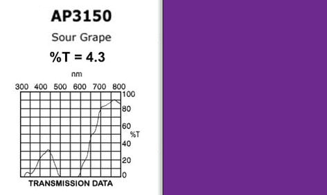 "Apollo Design Technology AP-GEL-3150 20x24 Sheet of ""Sour Grape"" Gel AP-GEL-3150"