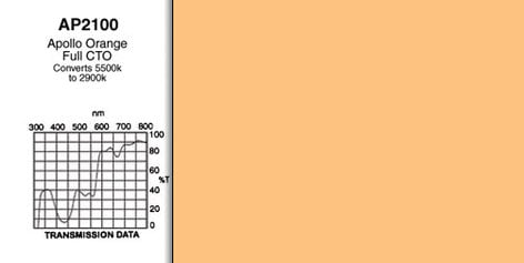 "Apollo Design Technology AP-GEL-2100 20"" x 24"" Sheet of ""Orange Full CTO"" Gel AP-GEL-2100"