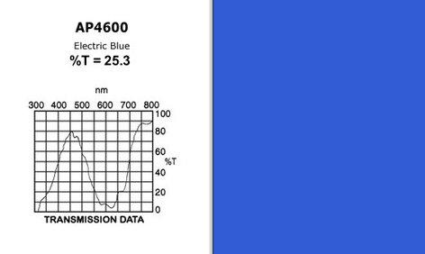 "Apollo Design Technology AP-GEL-4600 20"" x 24"" Sheet of ""Electric Blue"" Gel AP-GEL-4600"