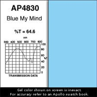 Apollo Design Technology AP-GEL-4830 Gel Sheet, 20x24, Blue My Mind AP-GEL-4830