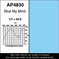 Apollo Design Technology AP-GEL-4830 Gel Sheet, 20x24, Blue My Mind AP-GEL-4830