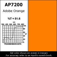 "Apollo Design Technology AP-GEL-7200 Gel Sheet, 20""x24"", Adobe Orange AP-GEL-7200"