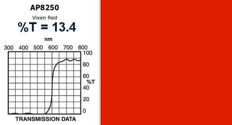 "Apollo Design Technology AP-GEL-8250 ""Vixen Red"" 20"" x 24"" Gel Sheet AP-GEL-8250"