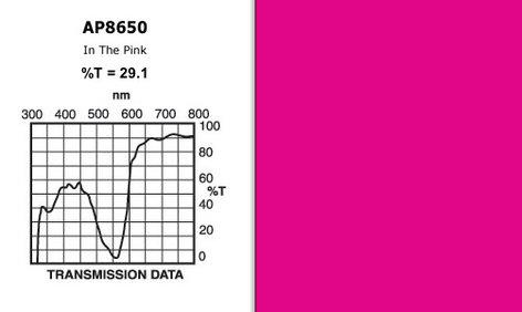 "Apollo Design Technology AP-GEL-8650 20"" x 24"" Sheet of ""In the Pink"" Gel AP-GEL-8650"