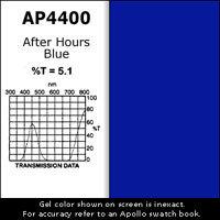 "Apollo Design Technology AP-GEL-4400 Gel Sheet, 20""x24"", After Hours Blue AP-GEL-4400"