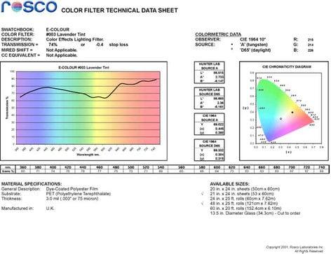 "Rosco Laboratories E-Colour #003 21""x24"" Sheet of Lavender Tint Color Filter E-COLOUR-003-SHEET"