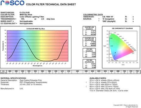 "Rosco Laboratories E-Colour #068 21""x24"" Sheet of Sky Blue Filter E-COLOUR-068-SHEET"