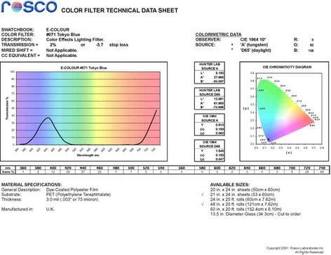 """Rosco Laboratories E-Colour #071 21""""x24"""" Sheet of Tokyo Blue Color Filter E-COLOUR-071-SHEET"""