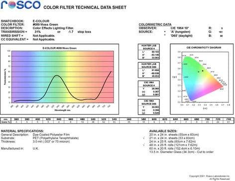 """Rosco E-COLOUR-089-SHEET E-Colour #089 21""""x24"""" Sheet of Moss Green Color Filter E-COLOUR-089-SHEET"""