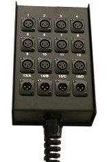 Rapco S9BPP  Stage Box 6x3 PrePunched D Ser  S9BPP