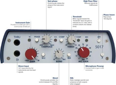 Rupert Neve Designs 5017 Portico Mobile Pre-Amp/DI/Compressor with Variphase 5017