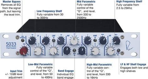 Rupert Neve Designs 5033-H  Portico Horizontal 5-Band EQ 5033-H