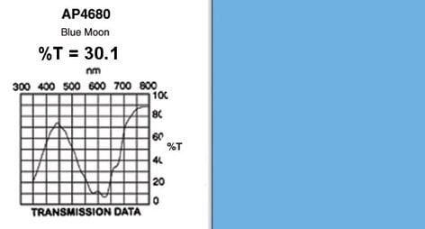 "Apollo Design Technology AP-GEL-4680 20"" x 24"" Sheet of ""Blue Moon"" Gel AP-GEL-4680"