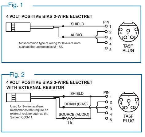 Lectrosonics MUTE Mute Switch for Trans w/Cable  MUTE