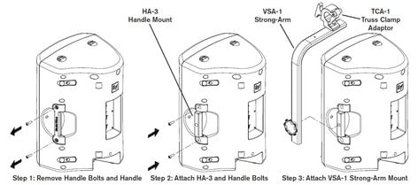 Electro-Voice HA-3 Handle Mounting Kit for ZX3 HA-3