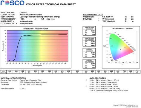 "Rosco Laboratories 3114-2024 20""x24"" Sheet of Cinegel Tough UV Filter 3114-2024"