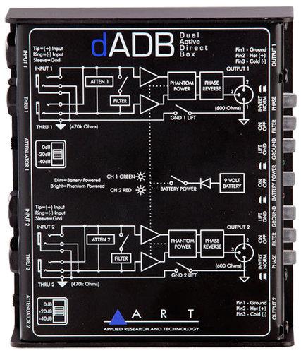 ART dADB Dual Active Direct Box DADB