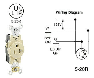 Edison Connector Female 20a By Altman 525361br Full Pass. Altman 525361br Edison Connector Female 20a 525361. Wiring. Edison System Wiring Diagram At Scoala.co