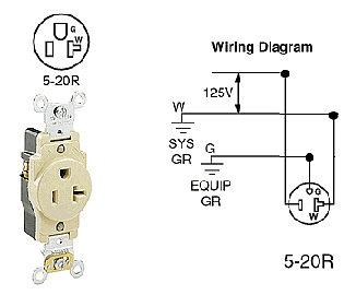 Altman 52-5361-BR  Edison Connector, Female, 20A 52-5361-BR