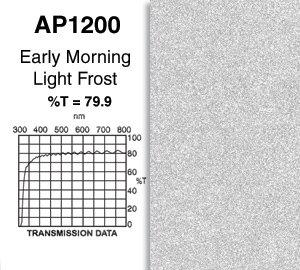 Apollo Design Technology AP-GEL-1200  Gel Sheet, 20x24, Early Morning Frost AP-GEL-1200