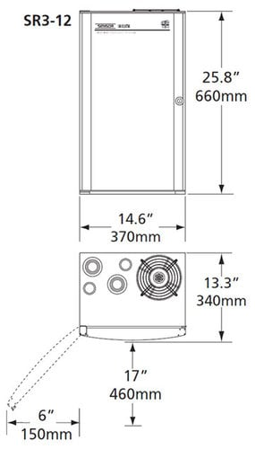 ETC/Elec Theatre Controls SR3-12-PKG Sensor3 + Dimming Package SR3-12-PKG