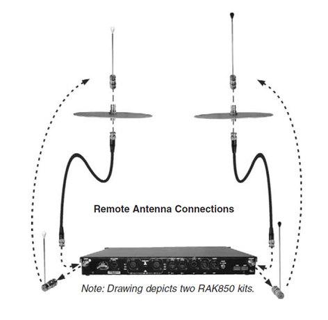 HM Electronics G24589-1  RAK850 Remote Antenna Kit G24589-1