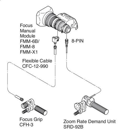 Fujinon Inc MS-01 Rear Control Kit for Fujinon Lens MS01-FUJINON