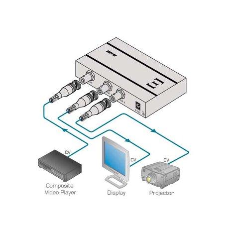 Vu VUXE12V 1:2 Composite Distribution Amplifier VUXE12V