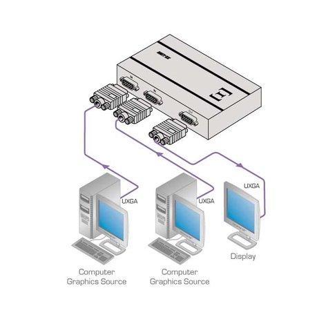 Vu VUXE21X 2x1 Computer Graphics Video Switcher VUXE21X