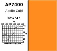 "Apollo Design Technology AP-GEL-7400  Gel Sheet, 20"" x 24"", Gold AP-GEL-7400"