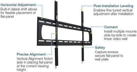 Premier Mounts P5080F  Low-Profile Mount for Flat Panels, 300 lb (136 kg) Weight Capacity P5080F