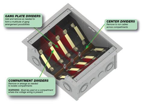 """FSR, Inc FL-540P-8-B  FL-540P Back Box, 8"""" Deep FL-540P-8-B"""