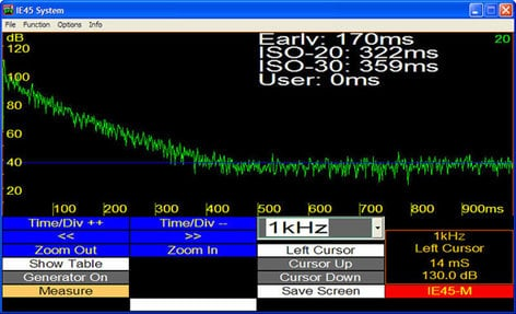 Ivie IE45-RT60 RT60 Software for IE-45 Audio Analysis System IE45-RT60