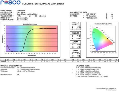 """Rosco Laboratories E-Colour #101 21""""x24"""" Sheet of Yellow Color Filter E-COLOUR-101-SHEET"""