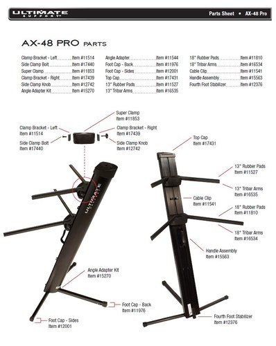 Ultimate Support 15563 Ultimate Keyboard Stands Handle 15563